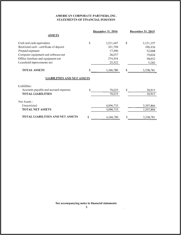 Financials Page 3