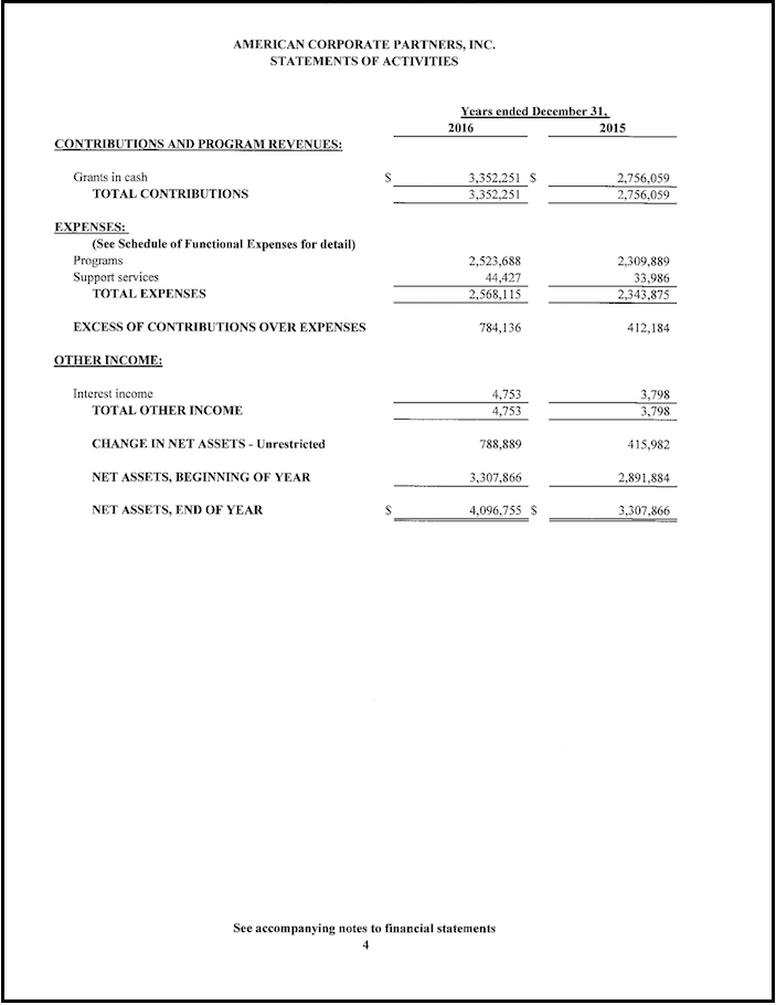 Financials Page 4