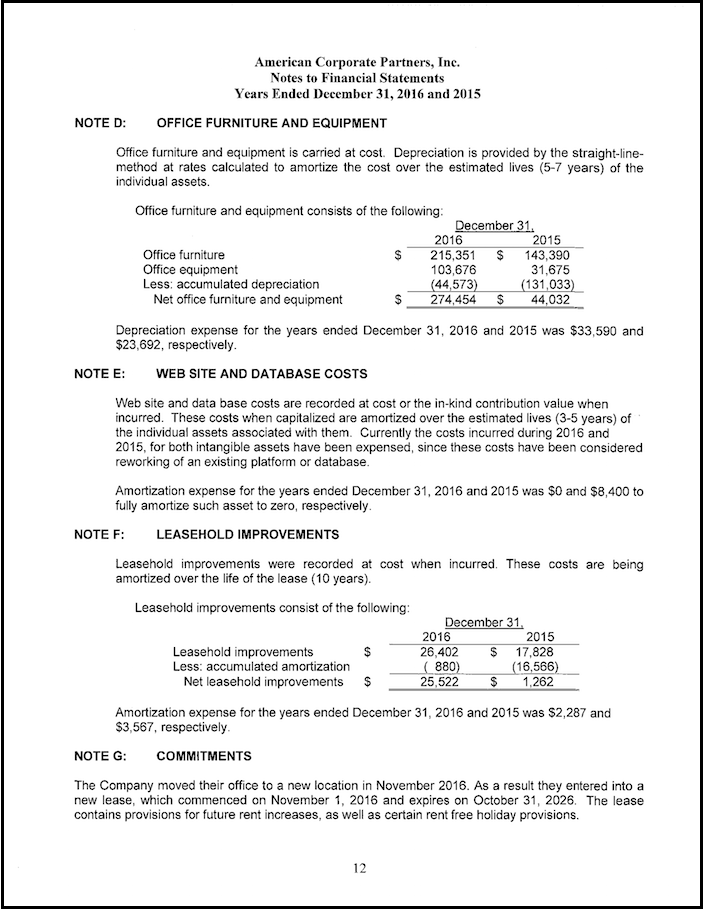 Financials Page 12