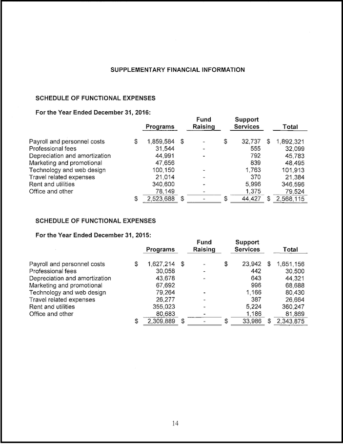 Financials Page 14